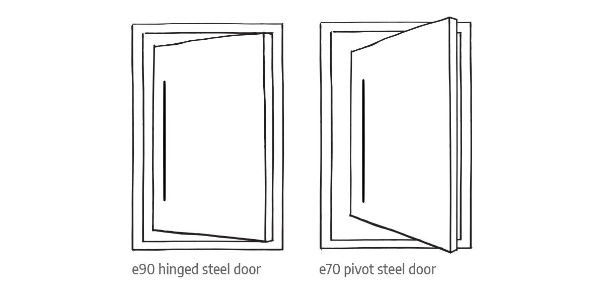steel door types Urban Front2
