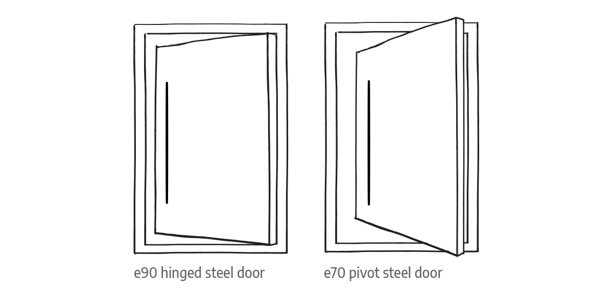 steel door types Urban Front2