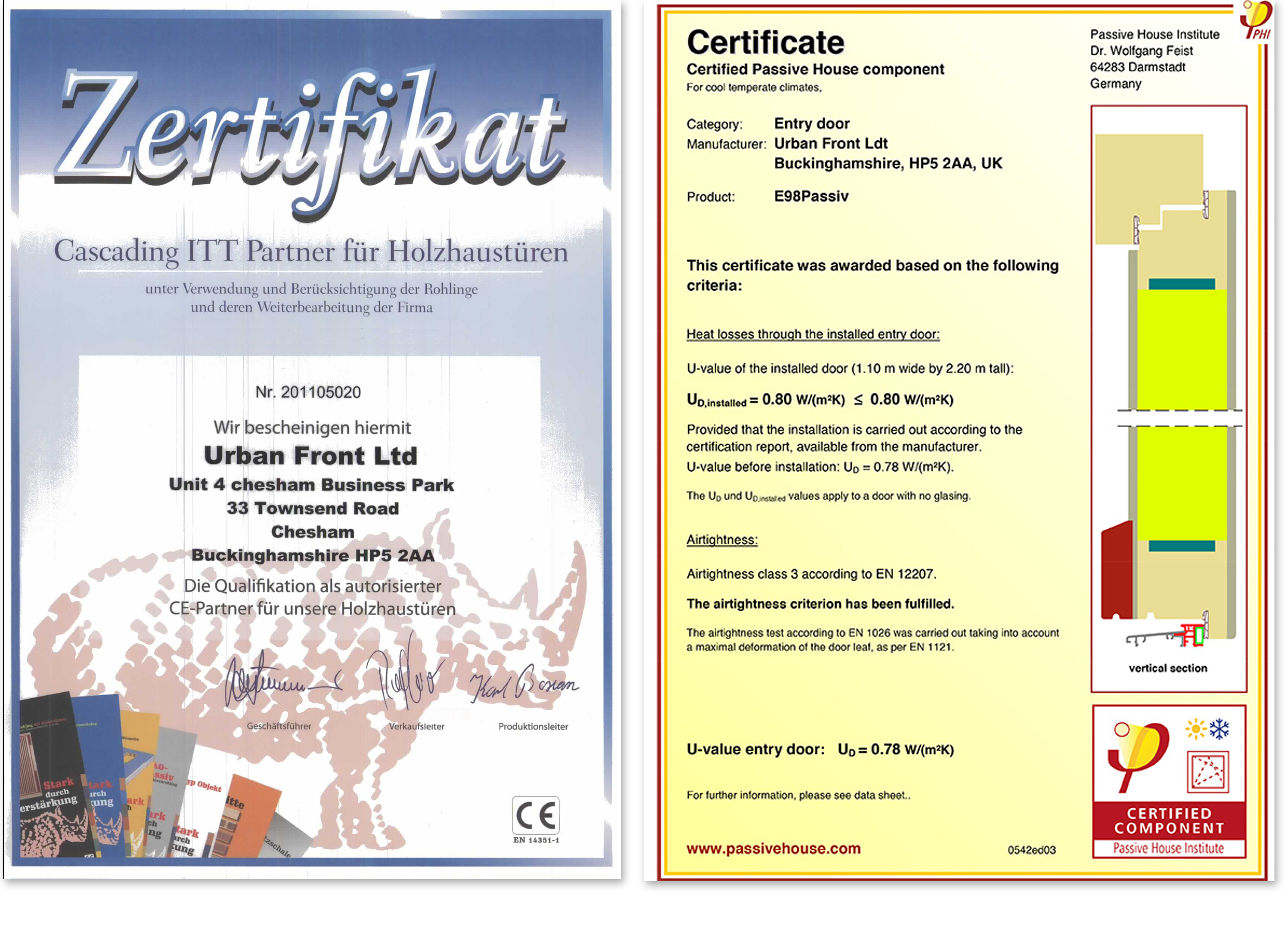 CE & Passivhaus certificates for Urban Front
